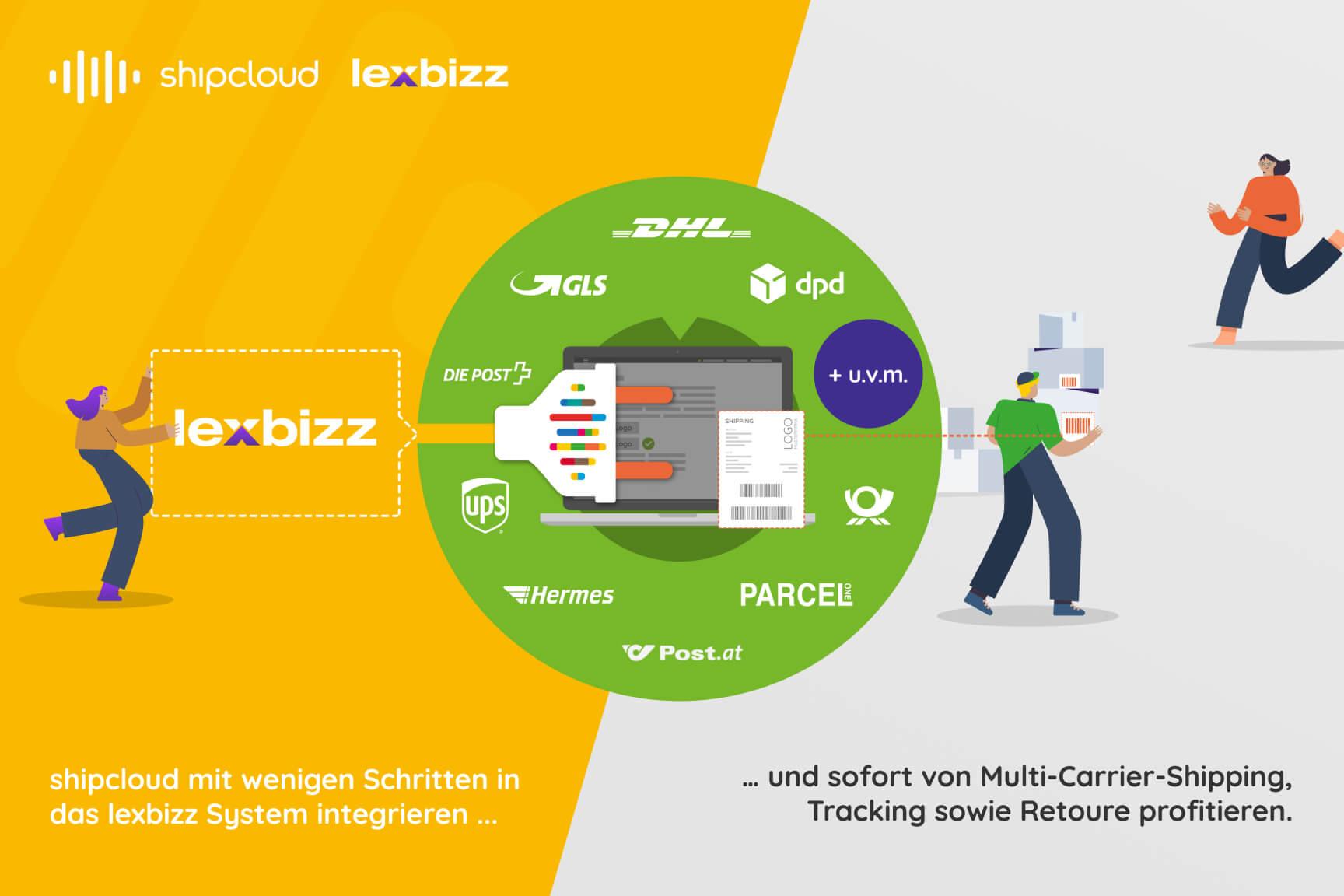 Versandablauf optimieren: Neue Partnerschaft zwischen lexbizz und shipcloud